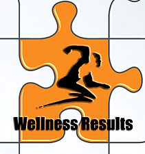 wellness_results